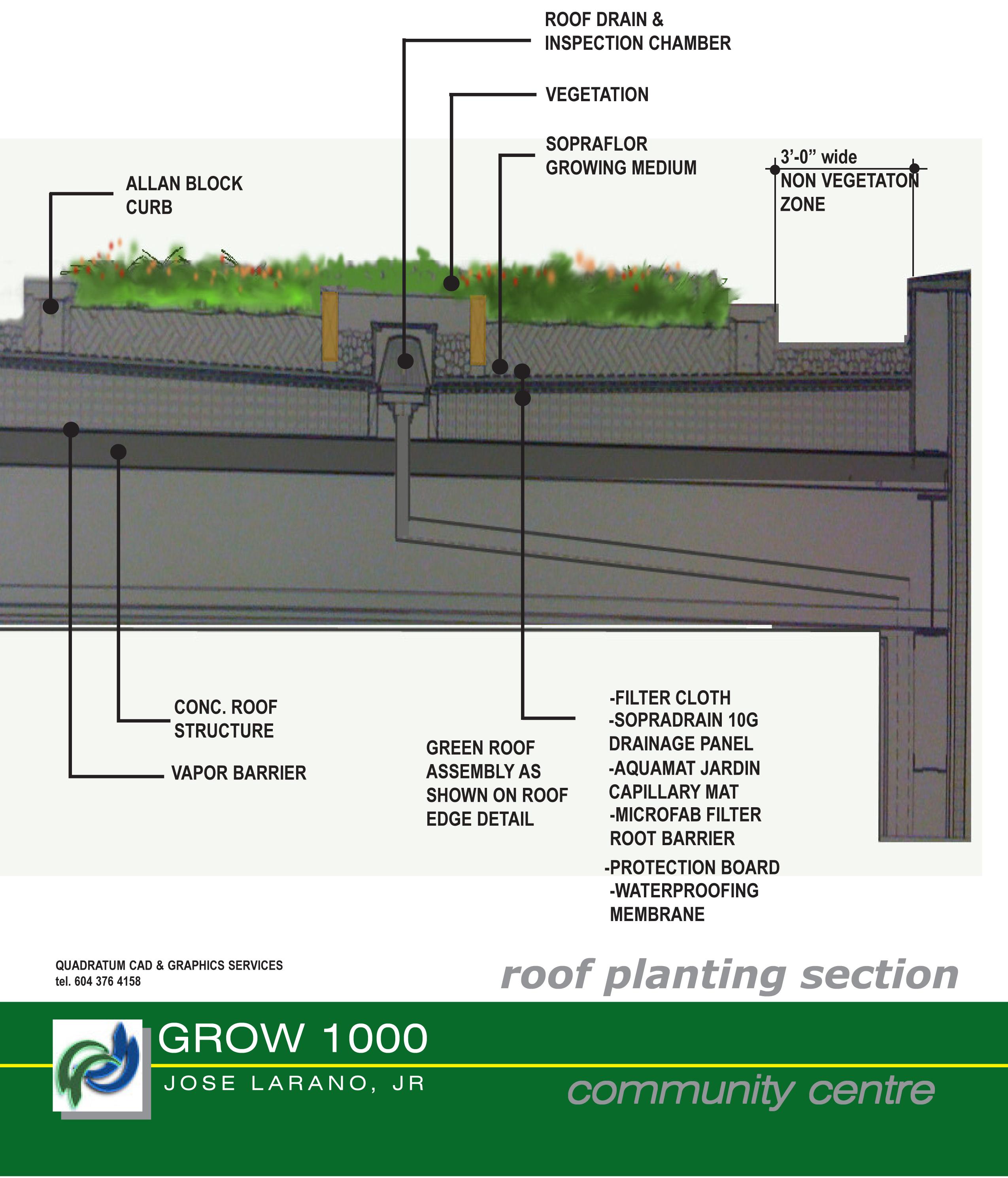 Green Roof Enhances A Community Centre Joe Larano Arts